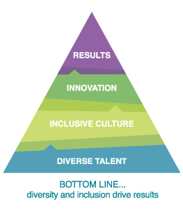 6_2_3 Diversity Logo.jpg